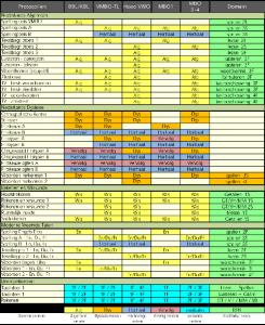 Muiswerk pdf-kaart TESTEN